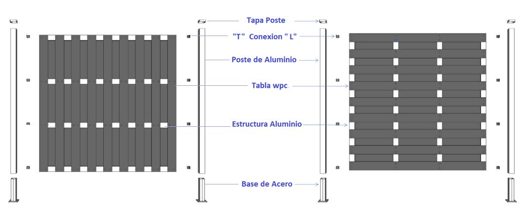 Características Eco Fence