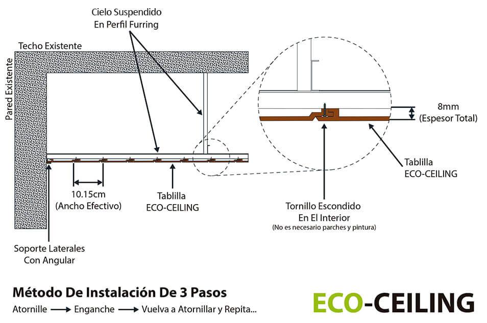 detalles-cieloraso-eco-ceiling-wpc