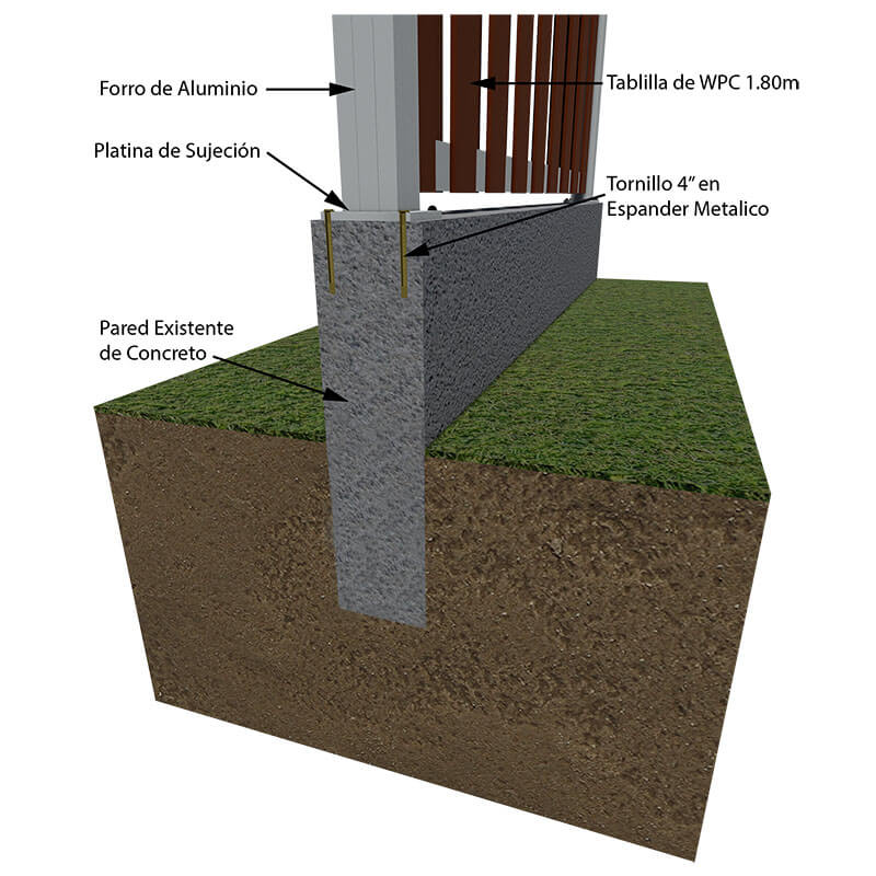 * En muros existentes de concreto.